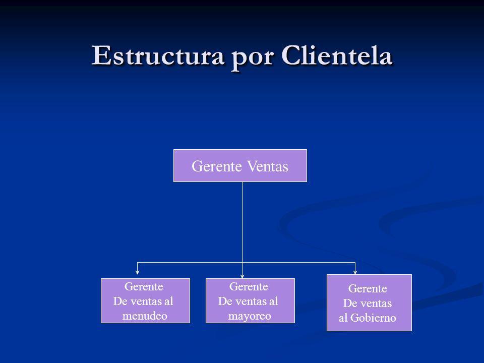 Estructura por Clientela