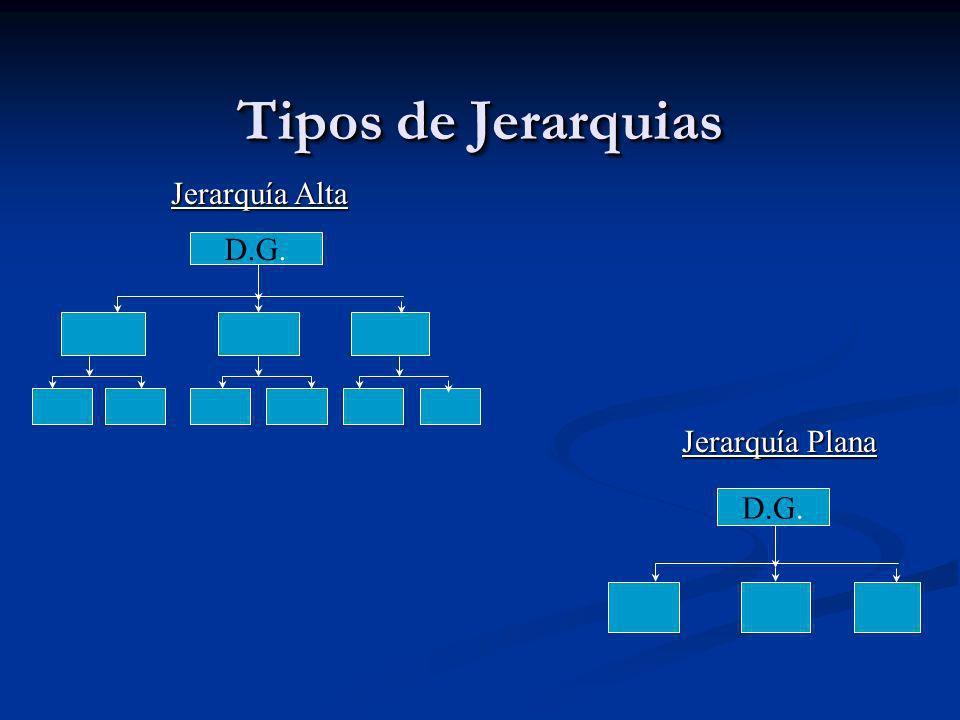 Tipos de Jerarquias Jerarquía Alta D.G. Jerarquía Plana D.G.