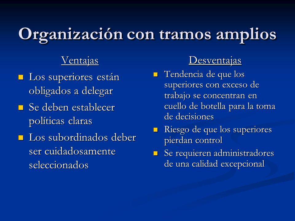 Organización con tramos amplios