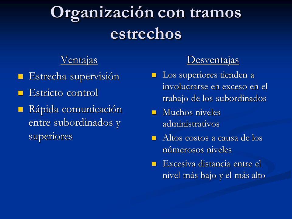 Organización con tramos estrechos