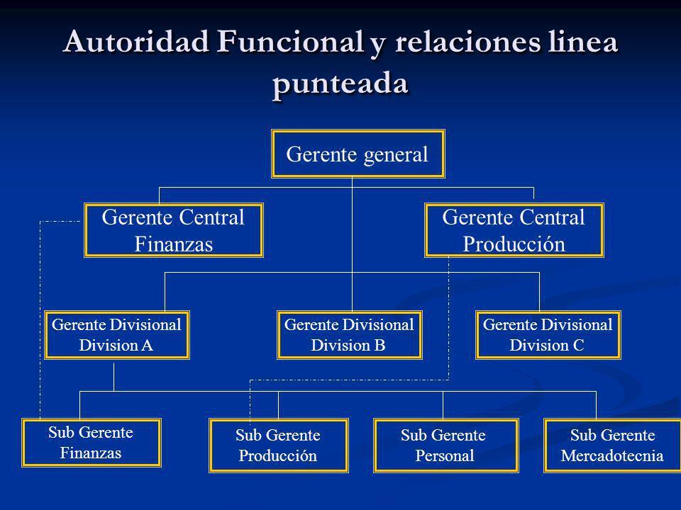 Autoridad Funcional y relaciones linea punteada