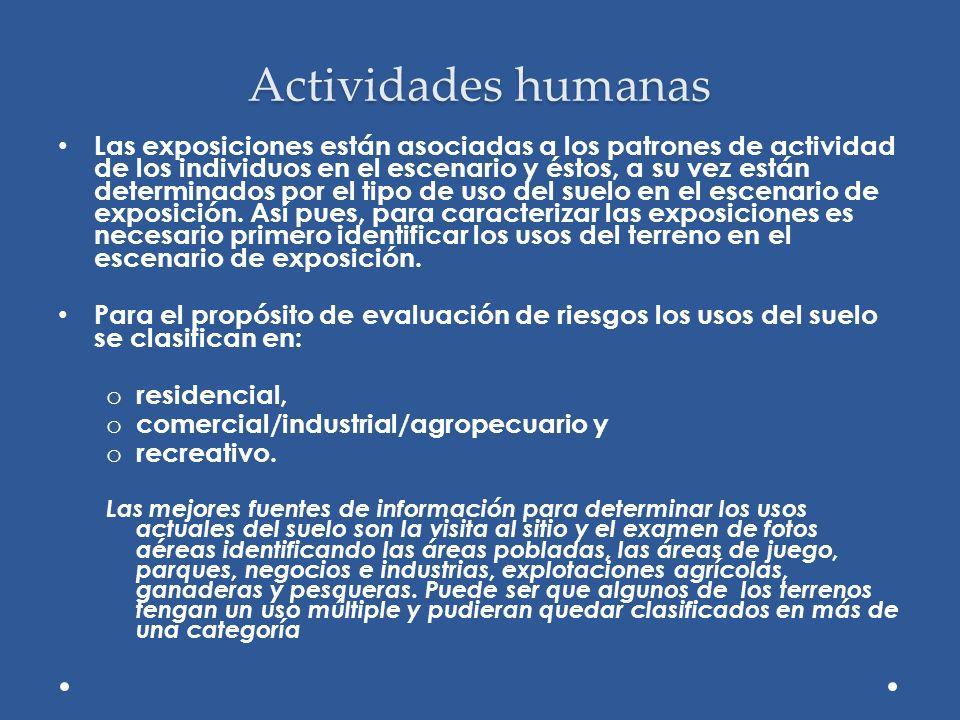Actividades humanas