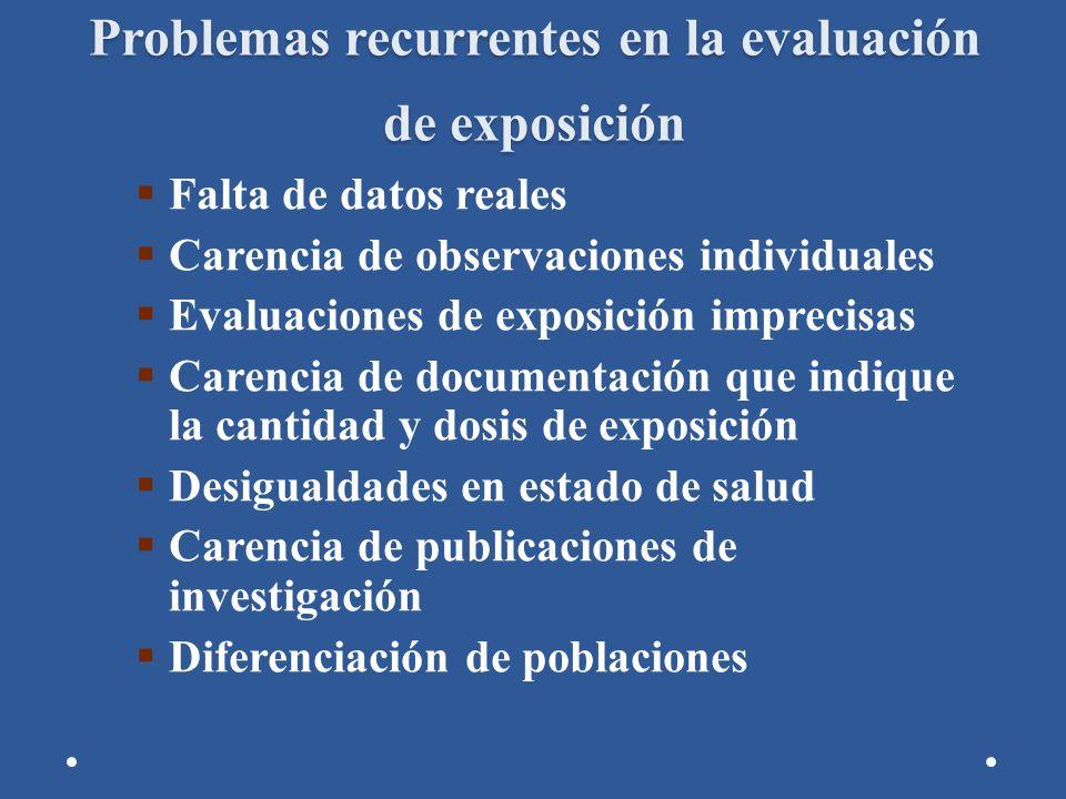Problemas recurrentes en la evaluación de exposición