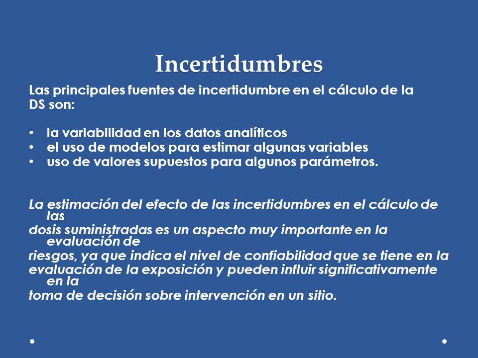 Incertidumbres Las principales fuentes de incertidumbre en el cálculo de la. DS son: la variabilidad en los datos analíticos.