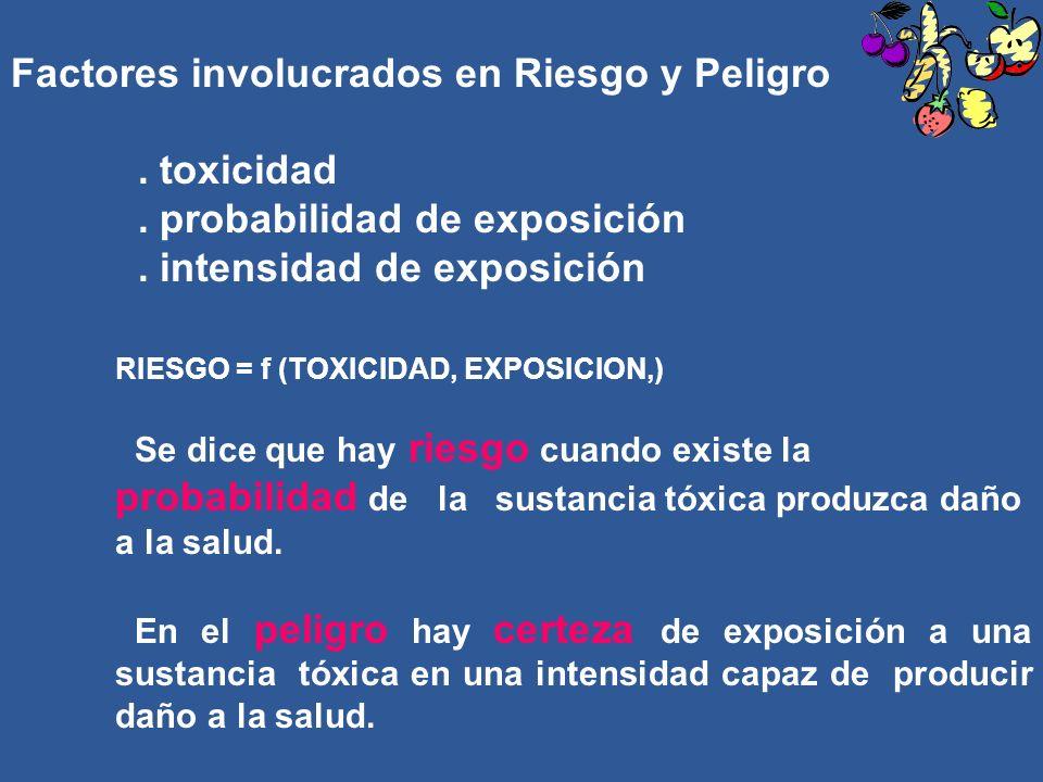 Factores involucrados en Riesgo y Peligro . toxicidad