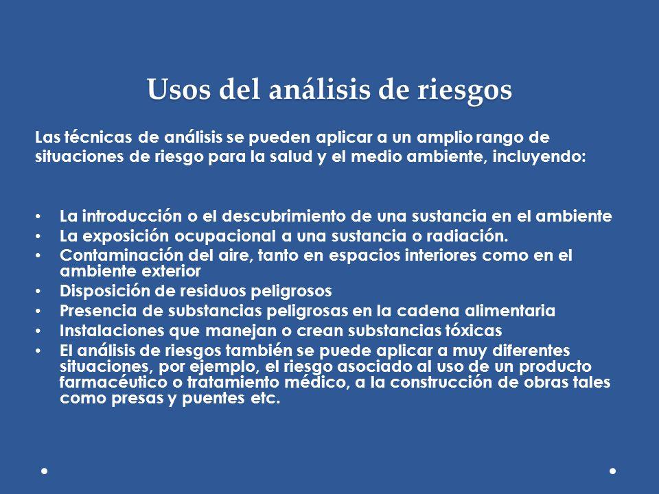 Usos del análisis de riesgos