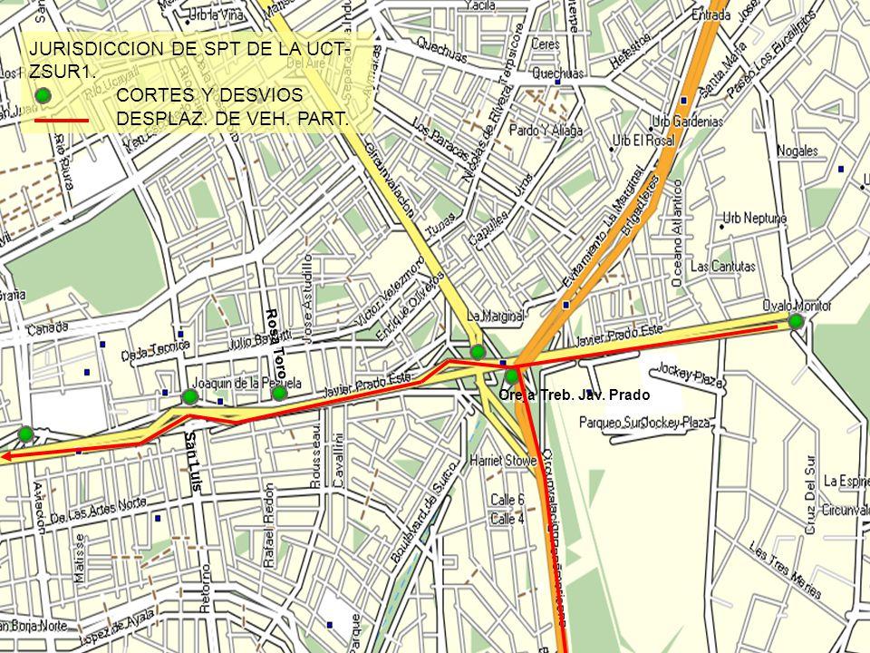 JURISDICCION DE SPT DE LA UCT- ZSUR1. CORTES Y DESVIOS