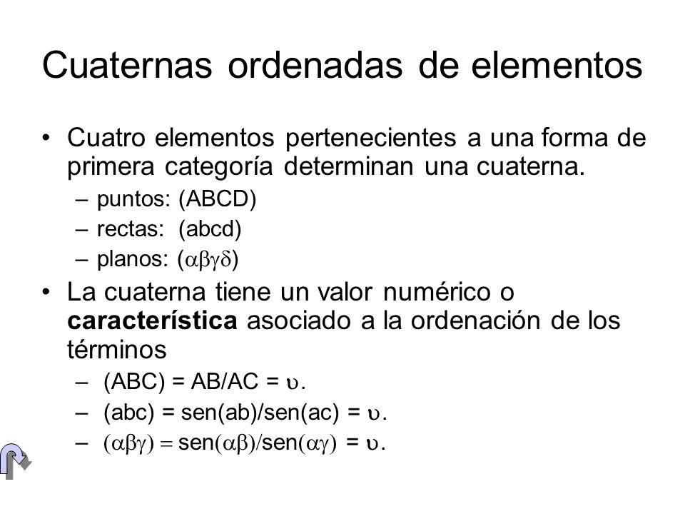 Cuaternas ordenadas de elementos