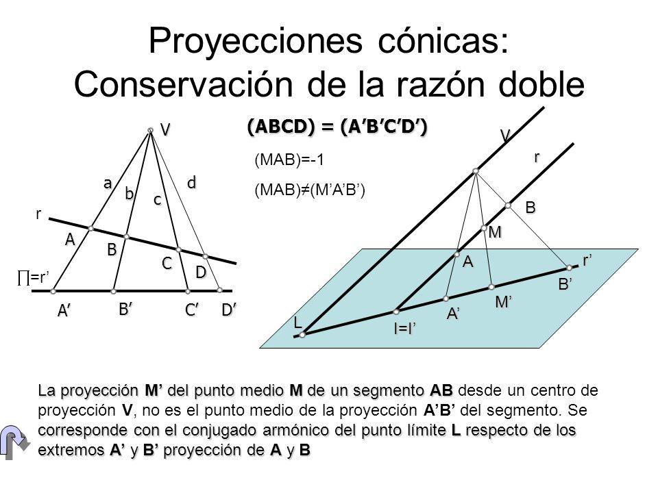 Proyecciones cónicas: Conservación de la razón doble