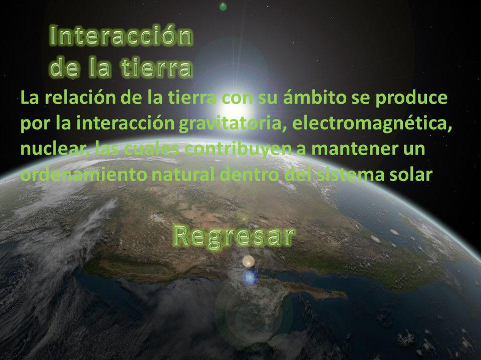 Interacción de la tierra
