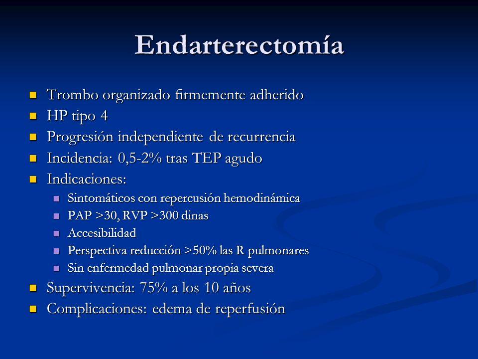Endarterectomía Trombo organizado firmemente adherido HP tipo 4