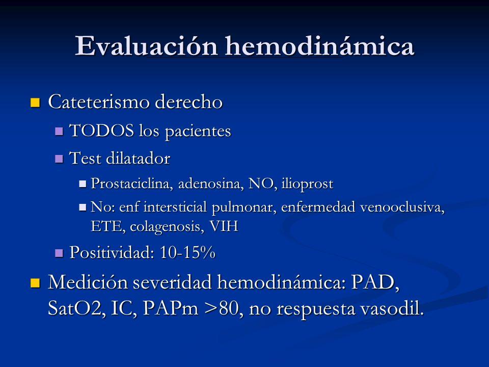Evaluación hemodinámica