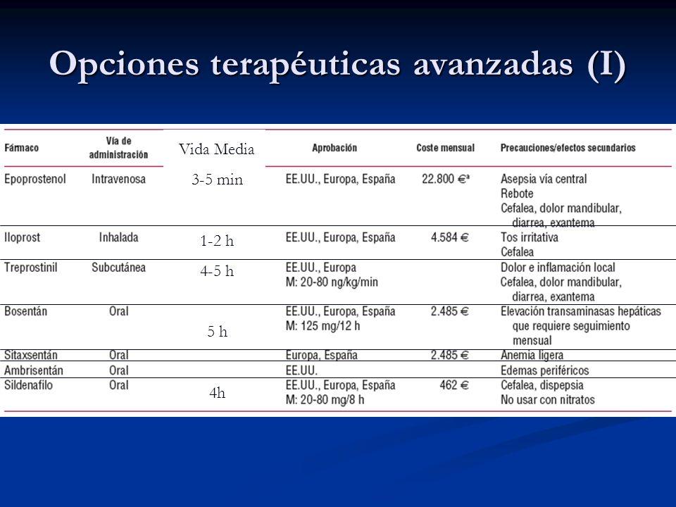 Opciones terapéuticas avanzadas (I)