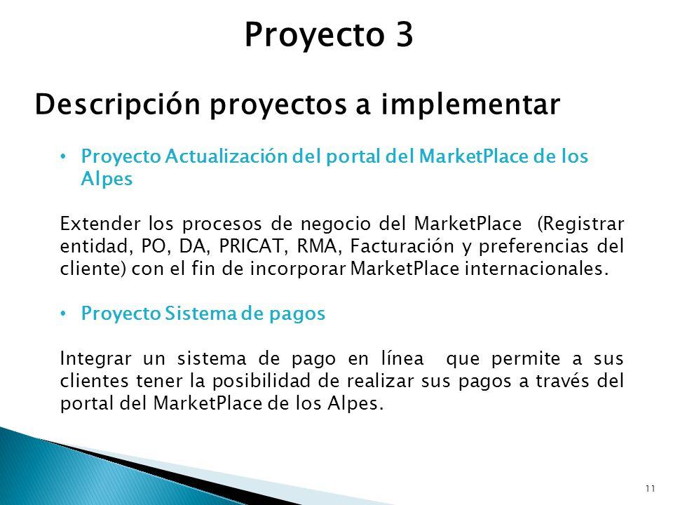 Descripción proyectos a implementar