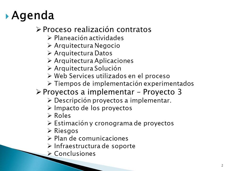 Agenda Proceso realización contratos