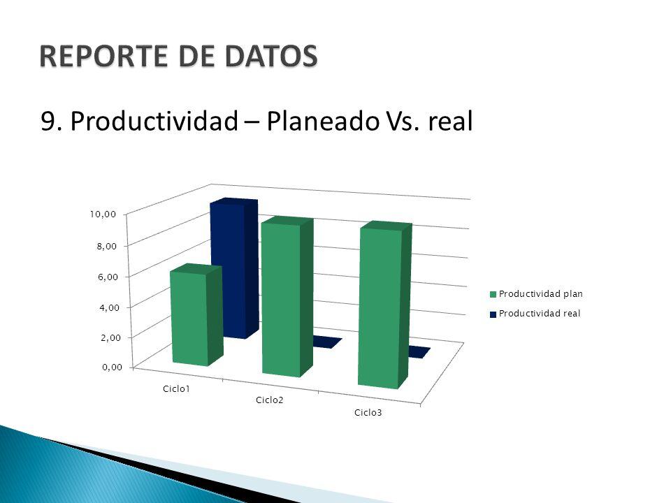 REPORTE DE DATOS 9. Productividad – Planeado Vs. real