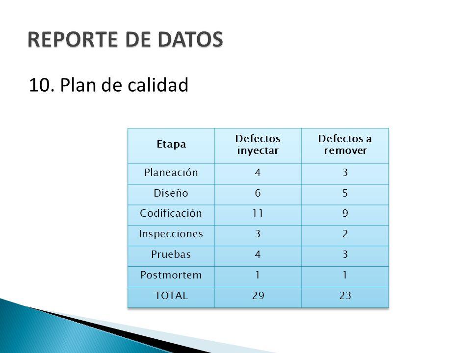 REPORTE DE DATOS 10. Plan de calidad Etapa Defectos inyectar
