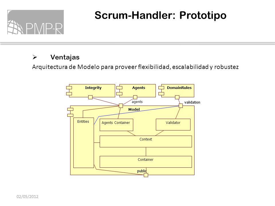 Scrum-Handler: Prototipo