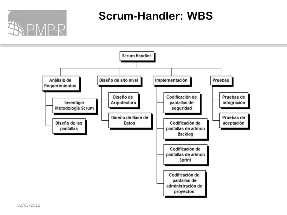 Scrum-Handler: WBS 02/05/2012