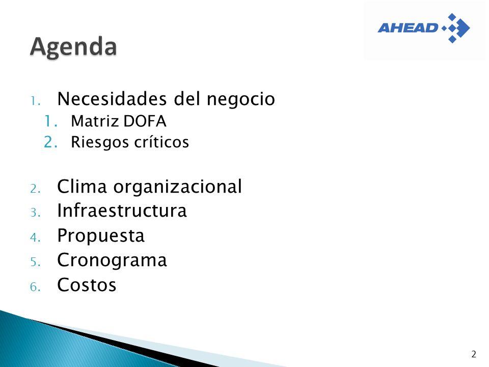 Agenda Necesidades del negocio Clima organizacional Infraestructura