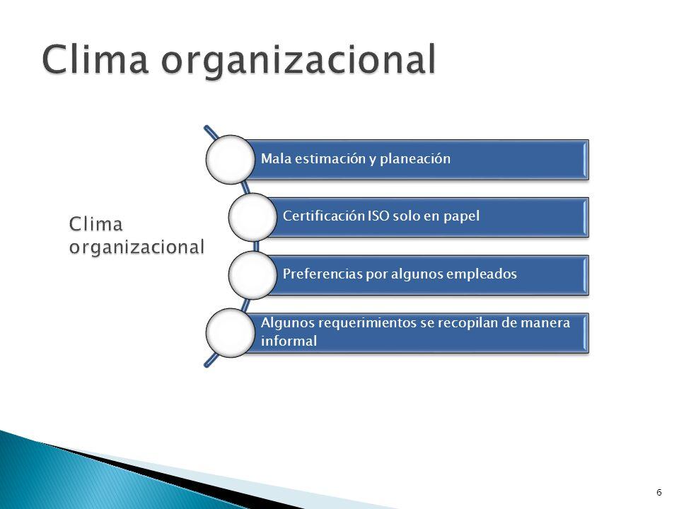 Clima organizacional Clima organizacional Mala estimación y planeación