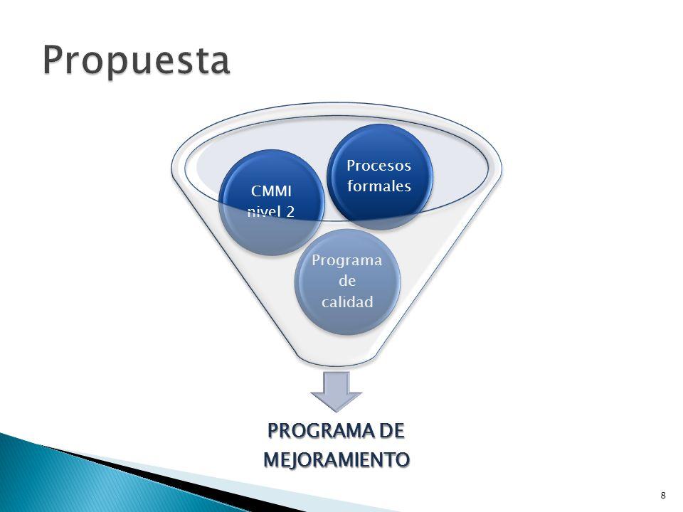 Propuesta PROGRAMA DE MEJORAMIENTO Procesos formales CMMI nivel 2