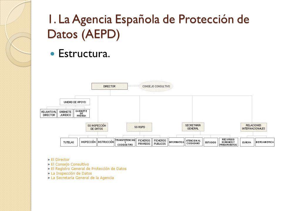 1. La Agencia Española de Protección de Datos (AEPD)