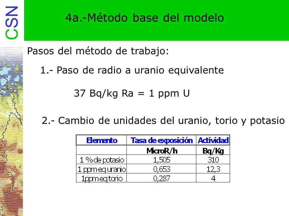 1.- Paso de radio a uranio equivalente