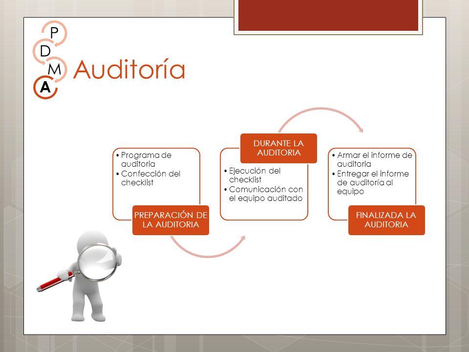 Auditoría P D M A PREPARACIÓN DE LA AUDITORIA DURANTE LA AUDITORIA