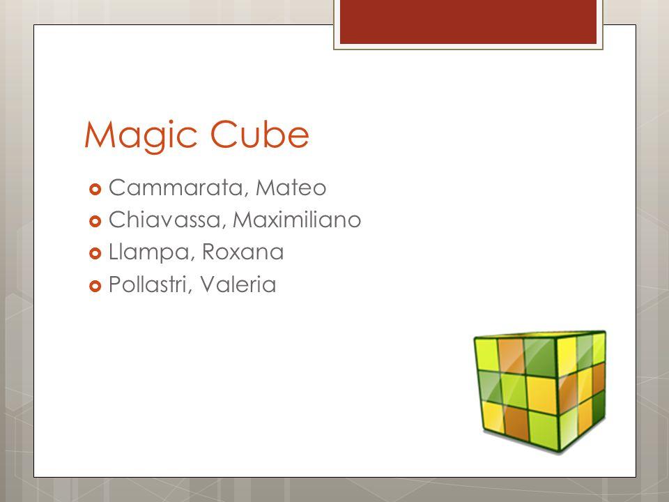 Magic Cube Cammarata, Mateo Chiavassa, Maximiliano Llampa, Roxana