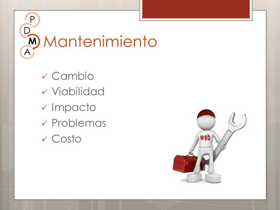 P D M A Mantenimiento Cambio Viabilidad Impacto Problemas Costo