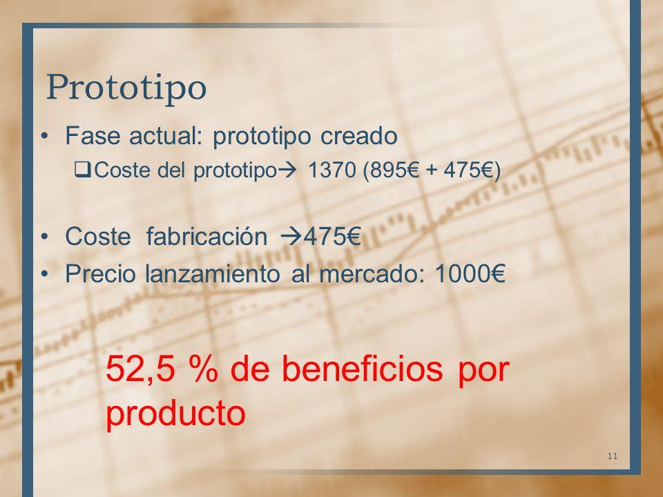 52,5 % de beneficios por producto