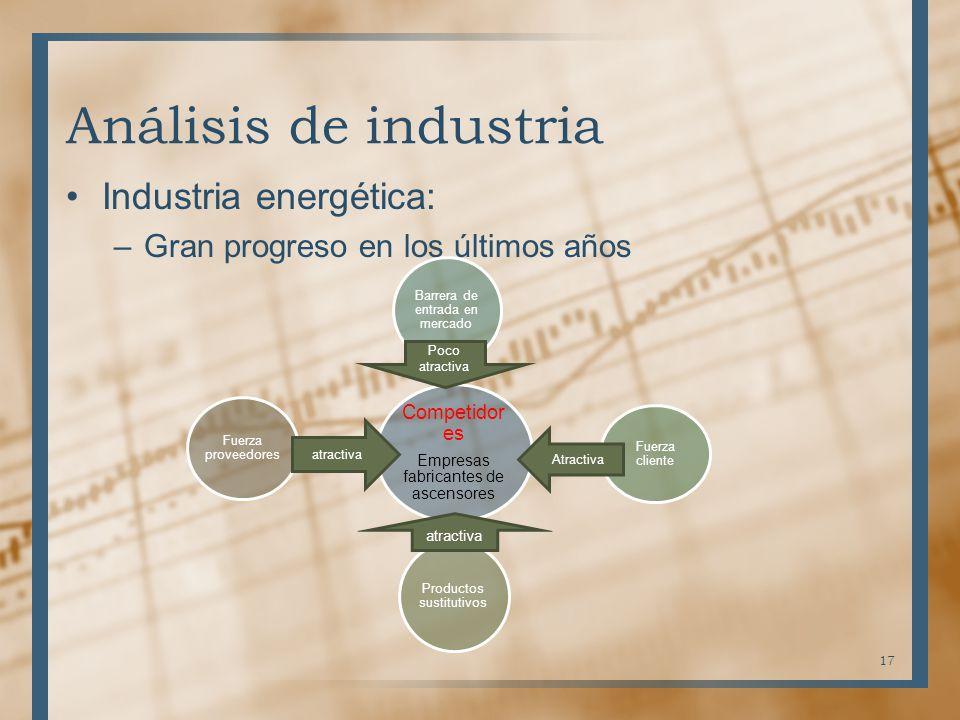Análisis de industria Industria energética: