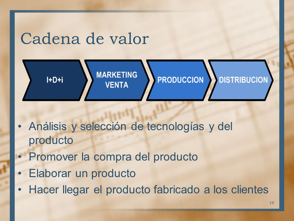 Cadena de valor Análisis y selección de tecnologías y del producto