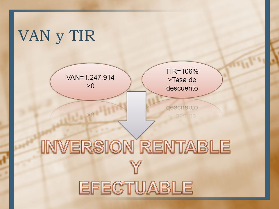 INVERSION RENTABLE Y EFECTUABLE