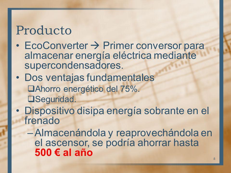 Producto EcoConverter  Primer conversor para almacenar energía eléctrica mediante supercondensadores.