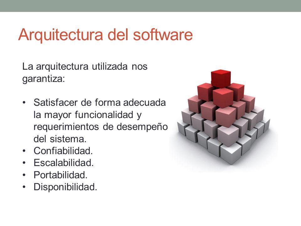 Arquitectura del software
