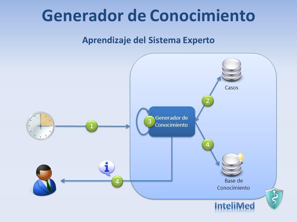 Generador de Conocimiento