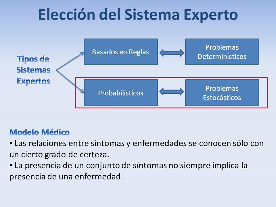 Elección del Sistema Experto