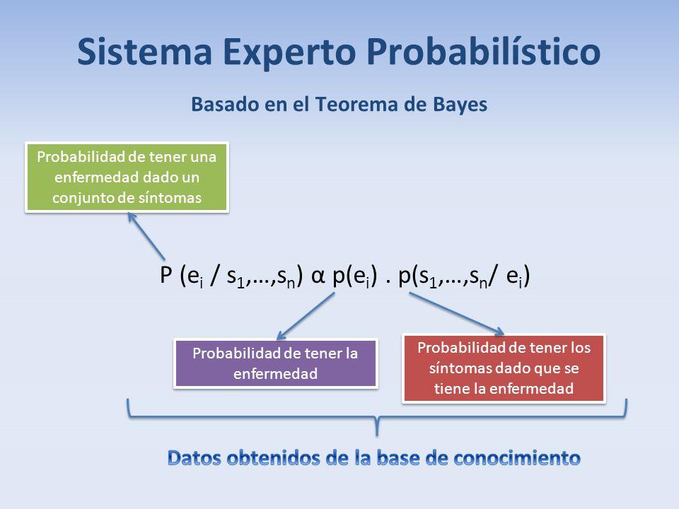 Sistema Experto Probabilístico