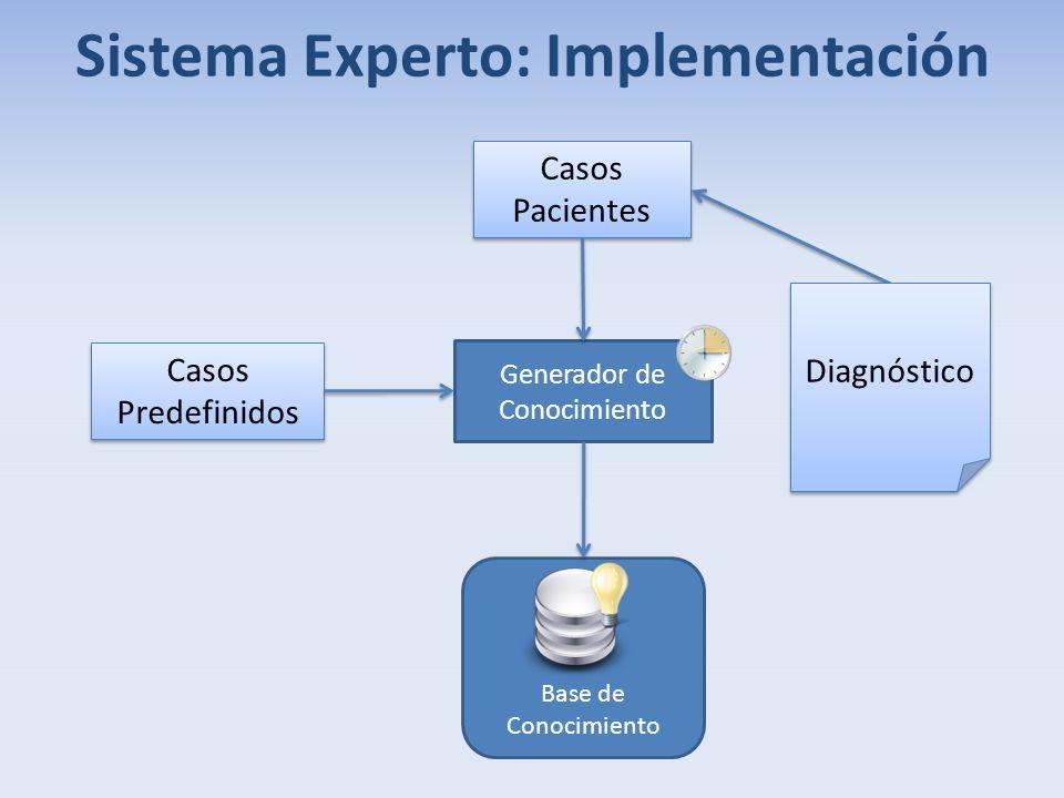Sistema Experto: Implementación