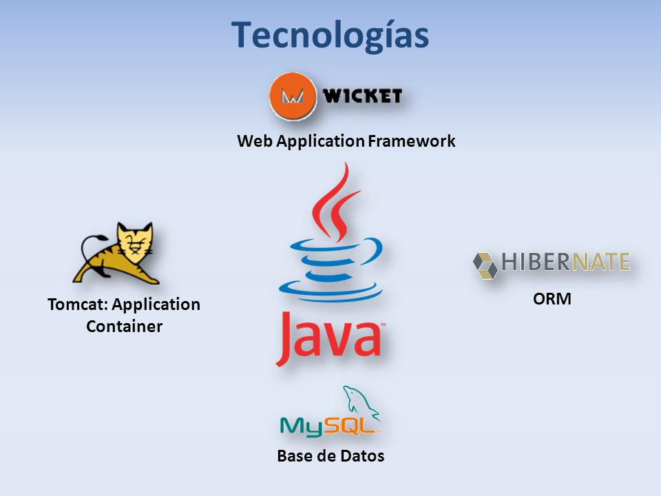 Web Application Framework Tomcat: Application Container