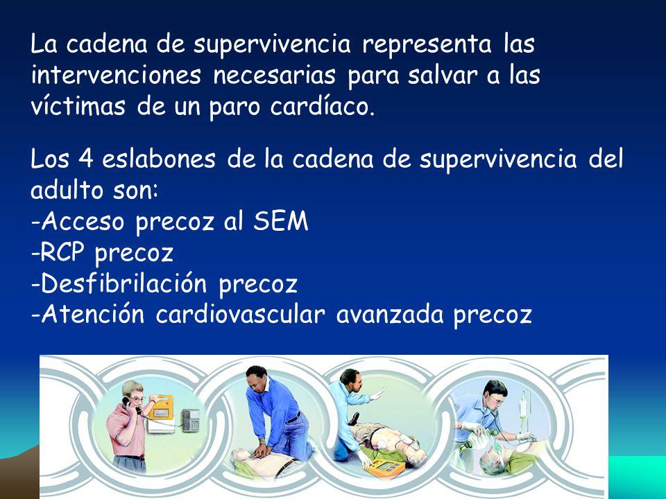 La cadena de supervivencia representa las intervenciones necesarias para salvar a las víctimas de un paro cardíaco.