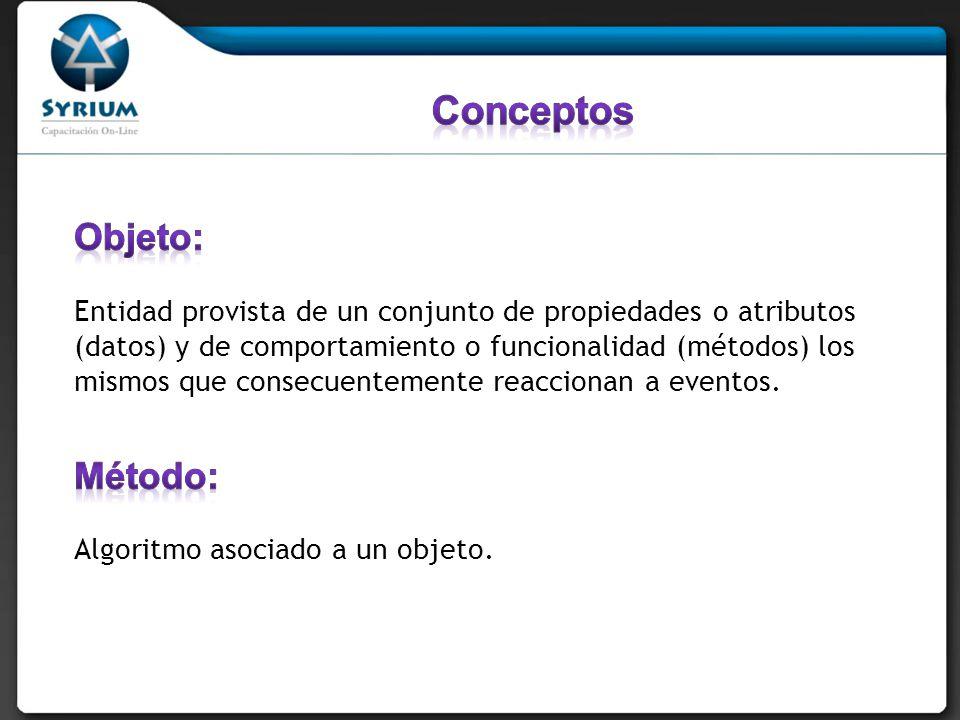 Conceptos Objeto: Método:
