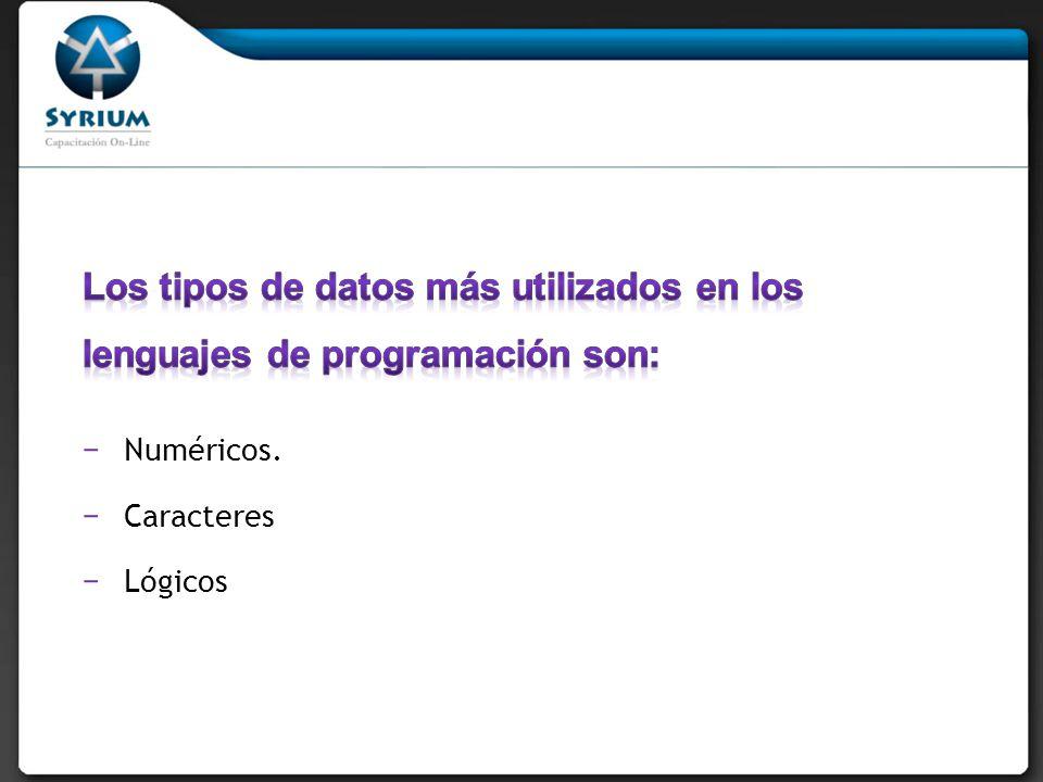 Los tipos de datos más utilizados en los lenguajes de programación son: