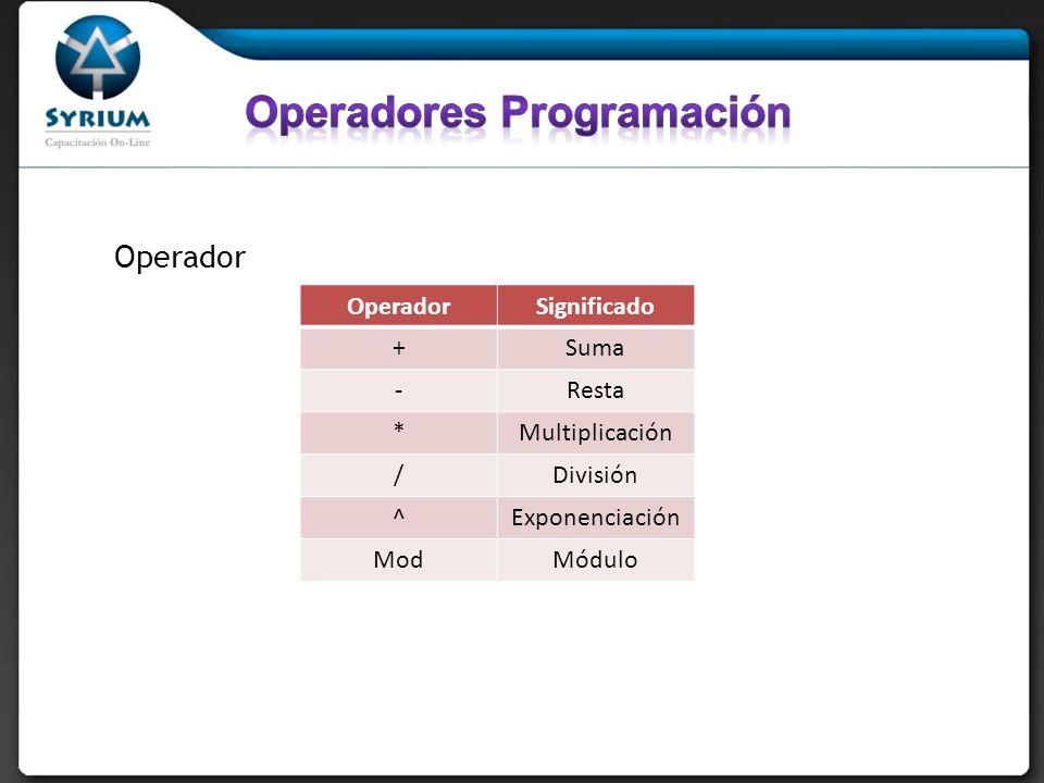 Operadores Programación