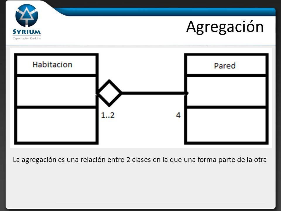 Agregación La agregación es una relación entre 2 clases en la que una forma parte de la otra