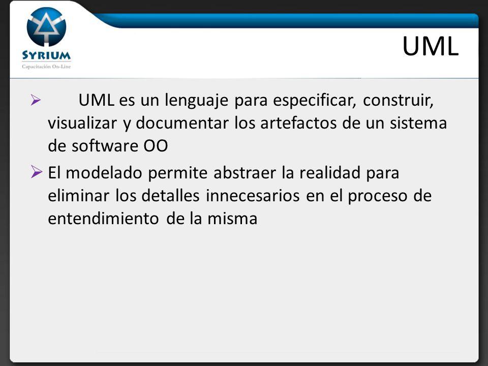 UML UML es un lenguaje para especificar, construir, visualizar y documentar los artefactos de un sistema de software OO.