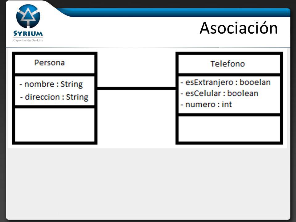 Asociación Los atributos pueden ser también clase, en el diagrama se dibuja una línea entre las clase.