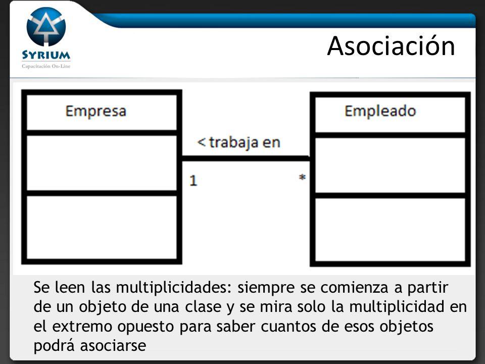 Asociación En este ejemplo se dice una empresa tiene mucho empleados y un empleado trabaja en una sola empresa.